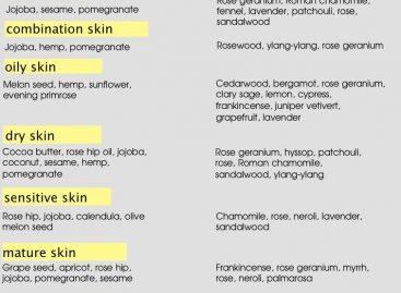 Homemade skin treats